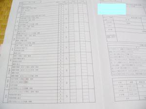 中学1年生1学期の成績表